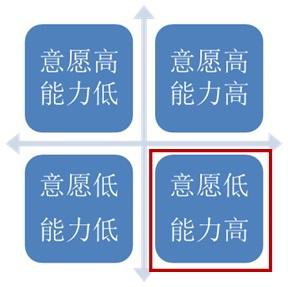 Katherine Zhou coaching model 1