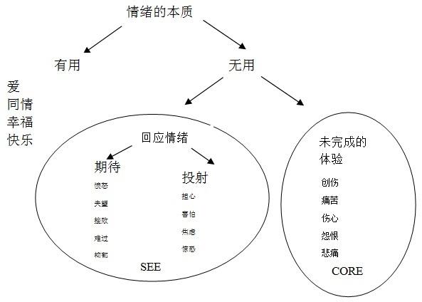 eva-zhang-research-paper-1