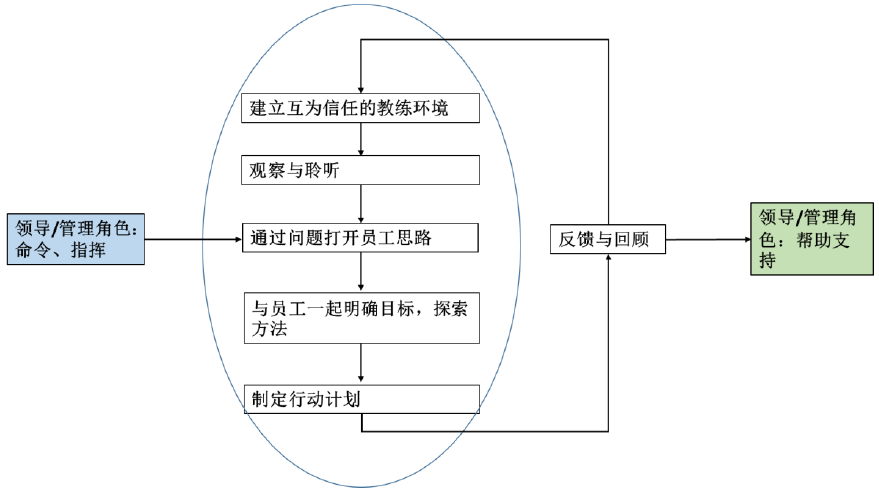 shirley_xie_research_paper_1