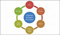 Career_Coaching_Model_Vicky_Leu-600x352