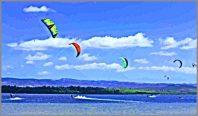 教练会谈模式: Kitesurfing 教练模型