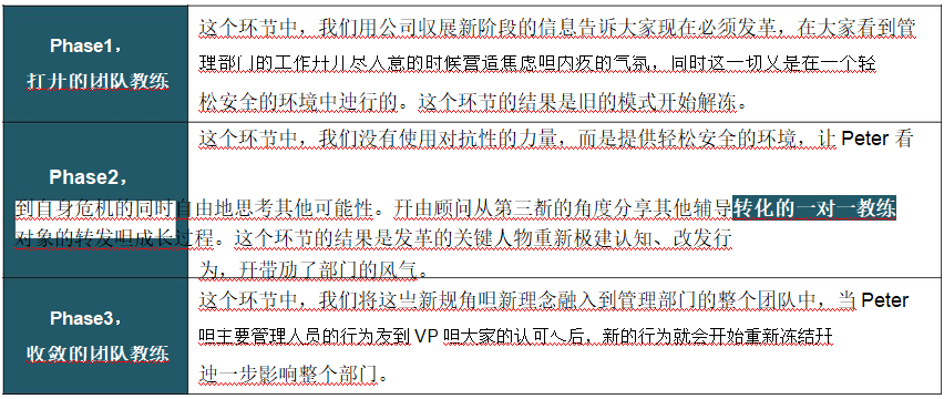 Lin_Lin_Research_Paper_6