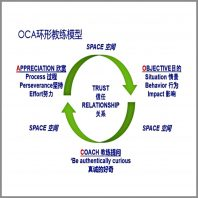Lei_Zhong_Coaching_Model